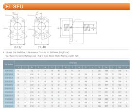 Чертеж и размеры ШВП серии SFU
