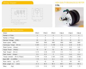 Характеристики BLDC двигателей 57BL