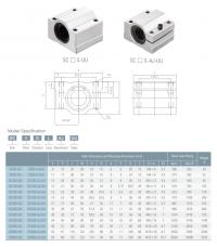 Размеры и характеристики линейных подшипников серии SCS